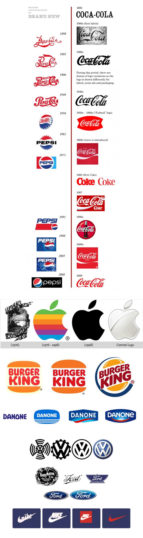 evolución logotipos marcas comerciales