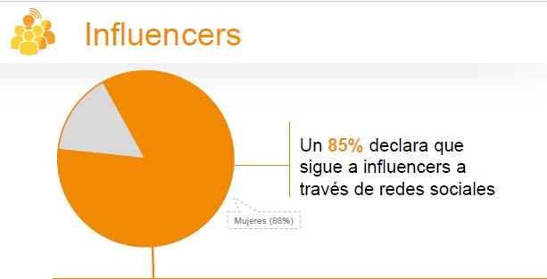 influencers en redes sociales - AN Publicidad