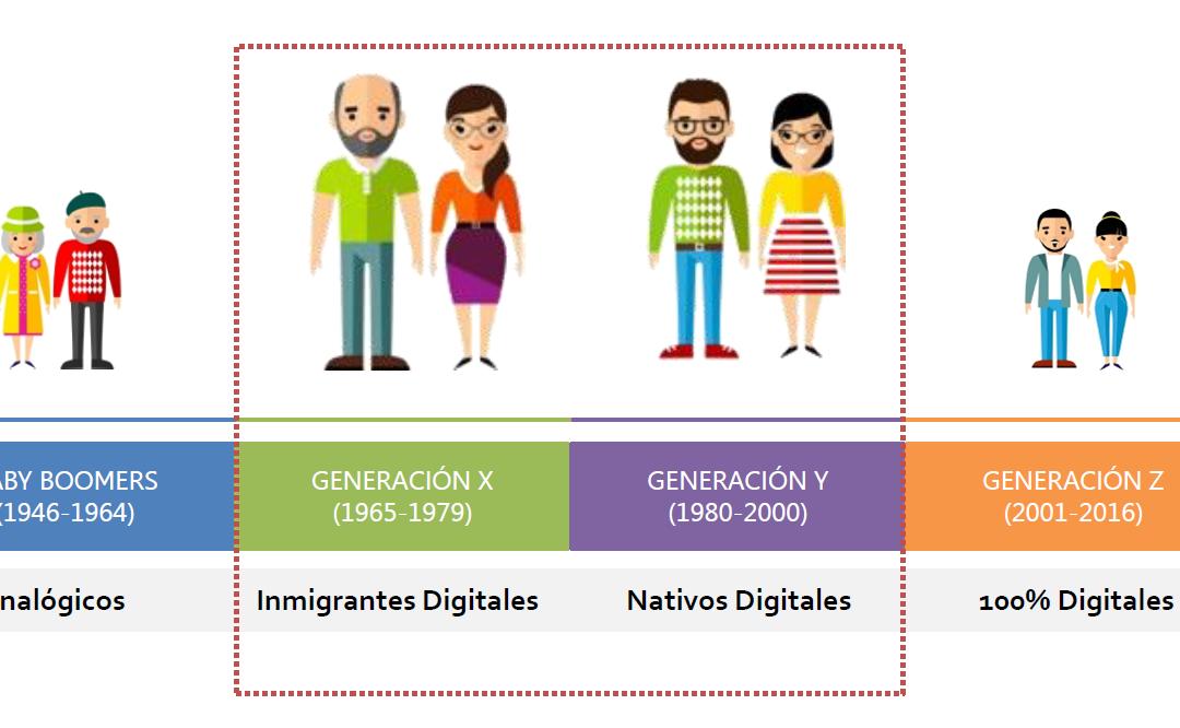 Cómo conectar con la nueva generación de consumidores: los millenials